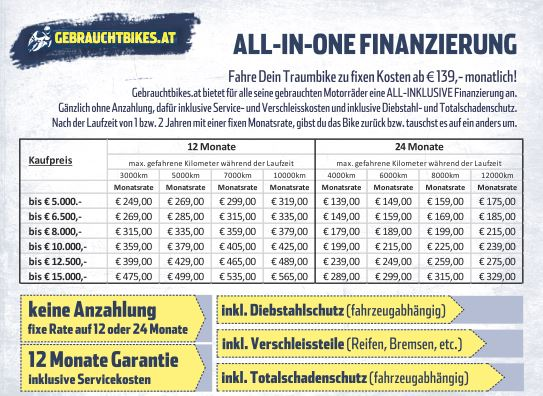 download Preisliste der Gebrauchtbikes All In One Finanzierung
